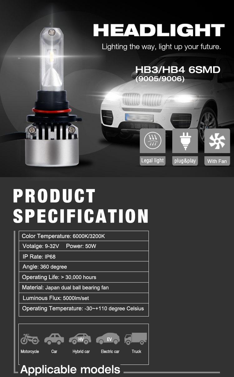 HB3(9005) HB4(9006) LED Fog Lamp Bulb 40W 4000LM