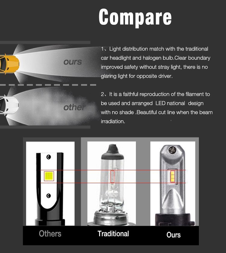 H11 H8 H16 LED Fog Lamp Bulb 6SMD All in one 9-32V 50W 4000LM